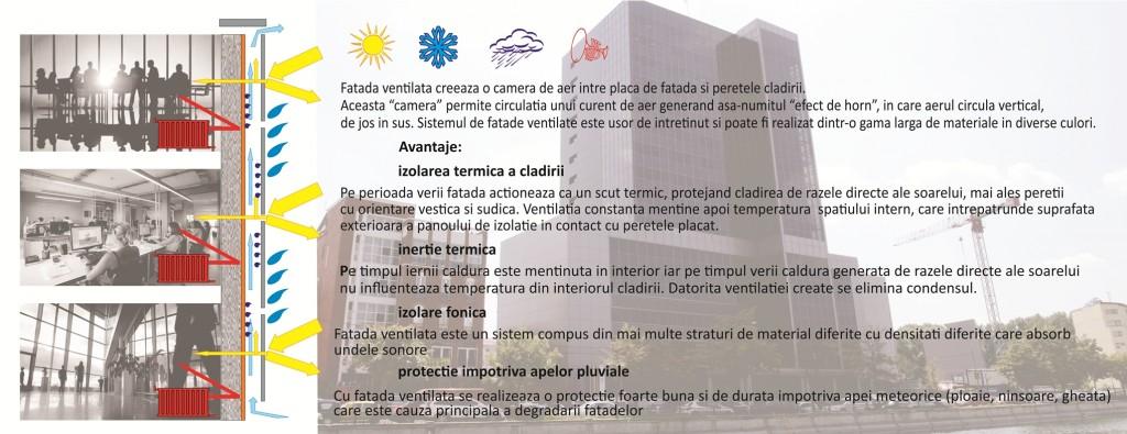 fatade_ventilate_bucuresti_1 - medie